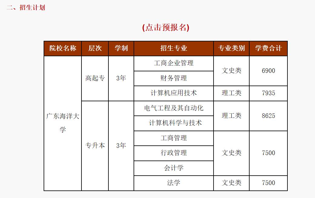 广东海洋大学2020年成人高考招生简章