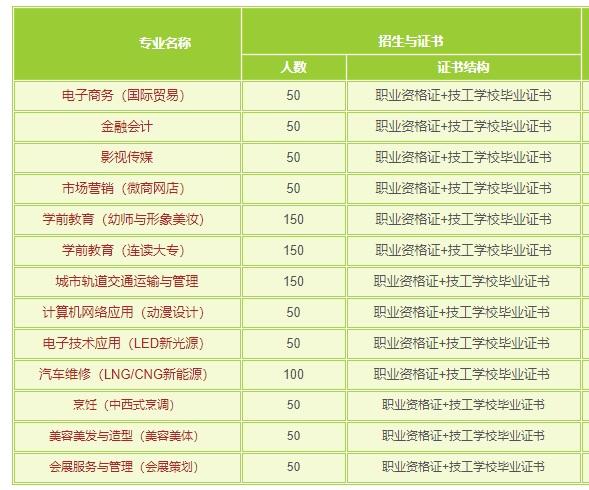 佛山市桂城技工学校.jpg